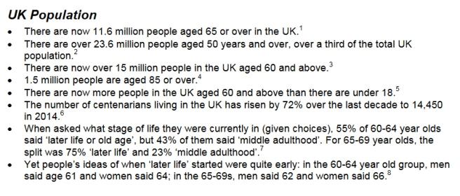 ukpopulation