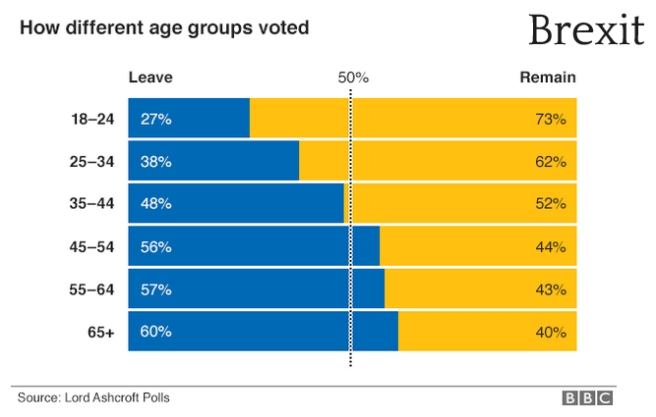 brexityouth